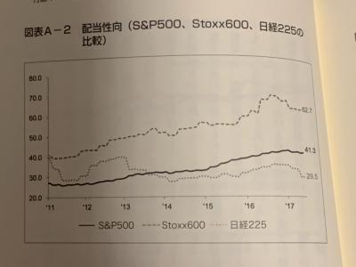 dividend-nikkei225.jpg