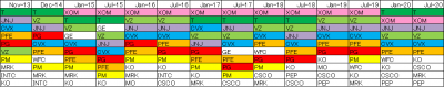 ishares-HDV-top10-hensen-20200725.png
