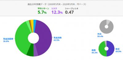 portfolio-20200701.png