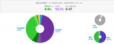 portfolio-20201201.png
