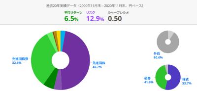 portfolio-20210101.png