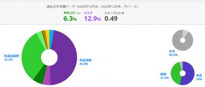 portfolio-20210201.png