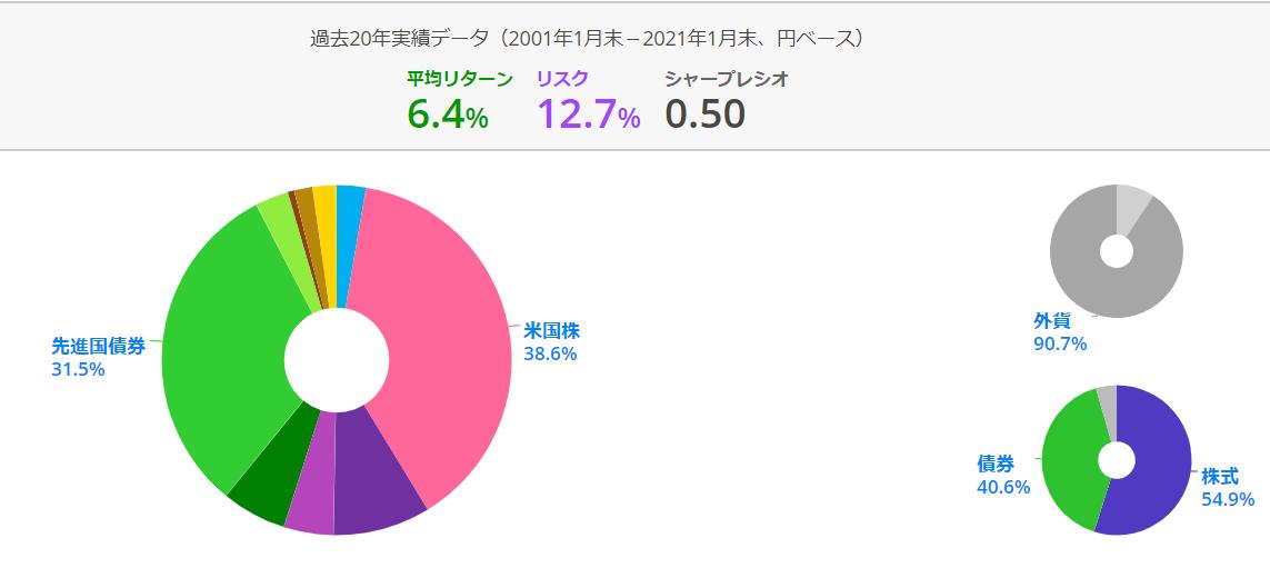portfolio-20210302.png