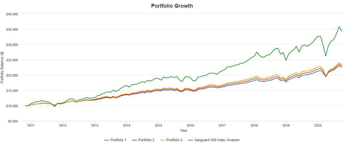 portfolio-growth-20201018.png
