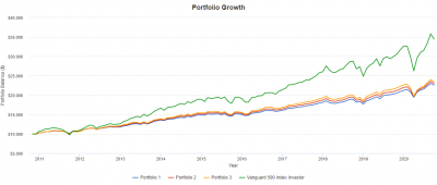 portfolio-growth-20201018.png