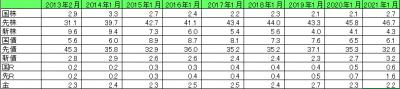 portfolio-hensen-20210101.png