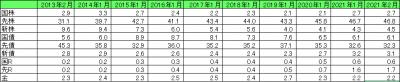 portfolio-hensen-20210201.png