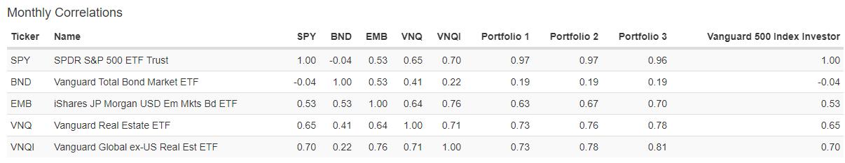 portfolio-monthly-correlation-20201018.png