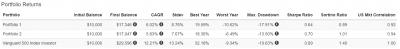 portfolio-returns-20200510.png