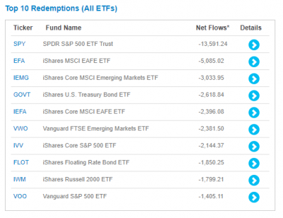 redemptions-etf-1m-20200509.png