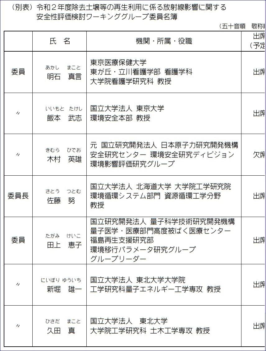 放安WG2021