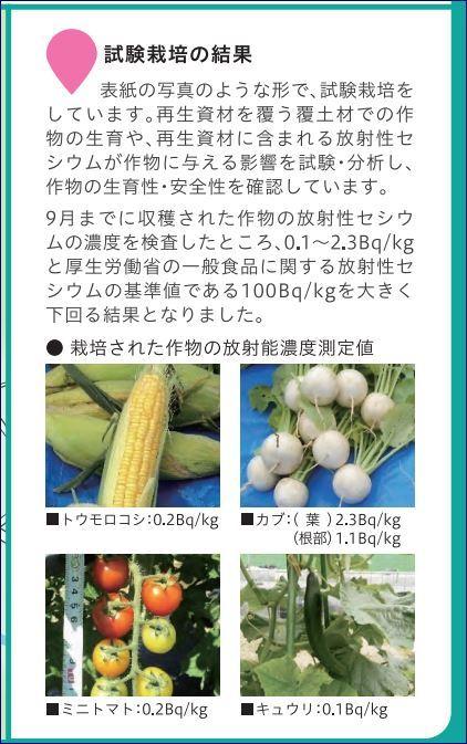 ふくしま環境再生11c