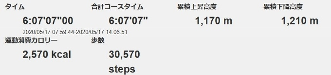 detadeat (680x154)