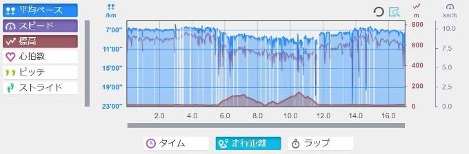 yuru105 (680x224)