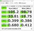 エレコム製USB3.0ハブ「U3H-K315B」導入(ベンチ編)