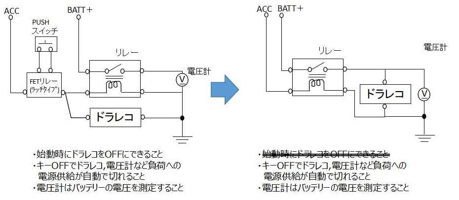 900FE_電圧計_ドラレコ