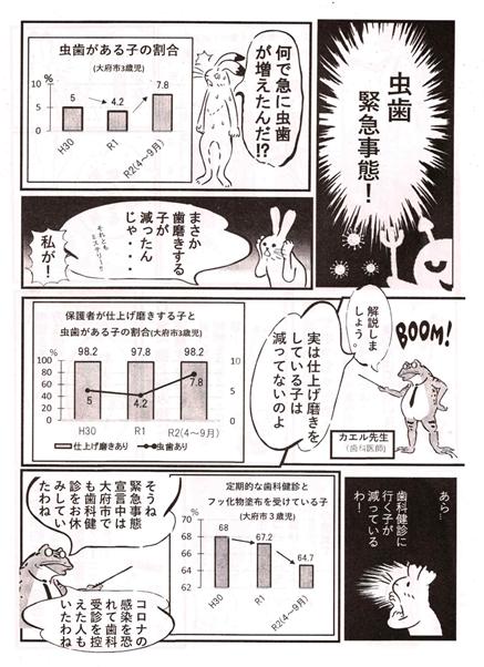 図(虫歯1)