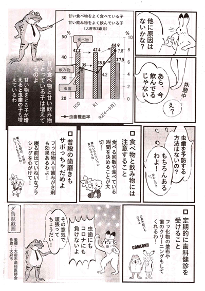 図(虫歯2)