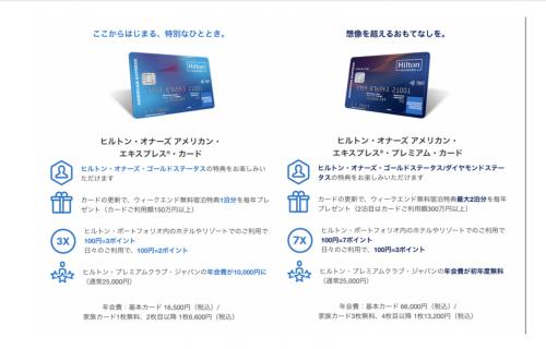 ヒルトンオナーズ&アメリカン・エキスプレスの提携クレジットカード