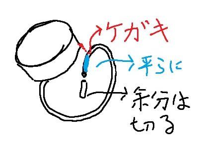 覆輪留めリングタイプ2