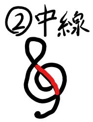 ト音記号検討箇所2