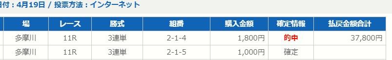 2021y04m19d_多摩川11レース214