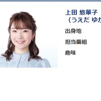 上田悠華子アナ