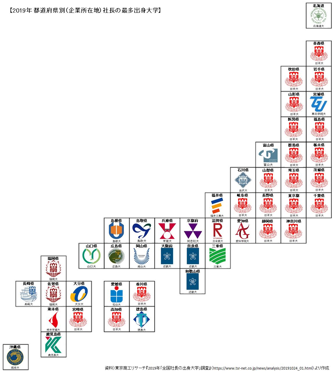 shacho2019.png