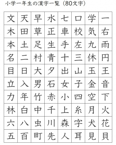 小学1年漢字