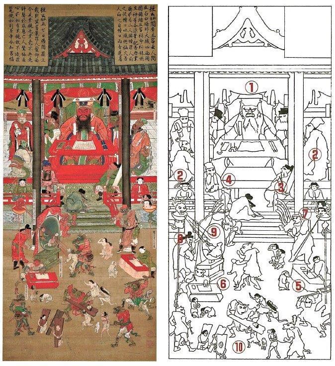 221振り返り③:聖衆来迎寺「国宝・六道絵」解説冊子内容