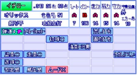 19-10-ichiro.jpg