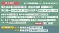 2020_7_47都道府県リレー_オンラインB