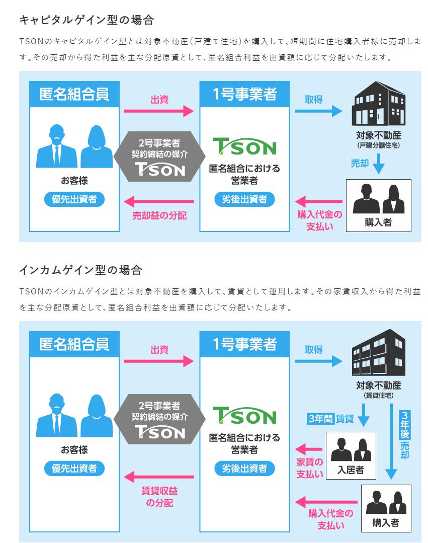 TSON1.png