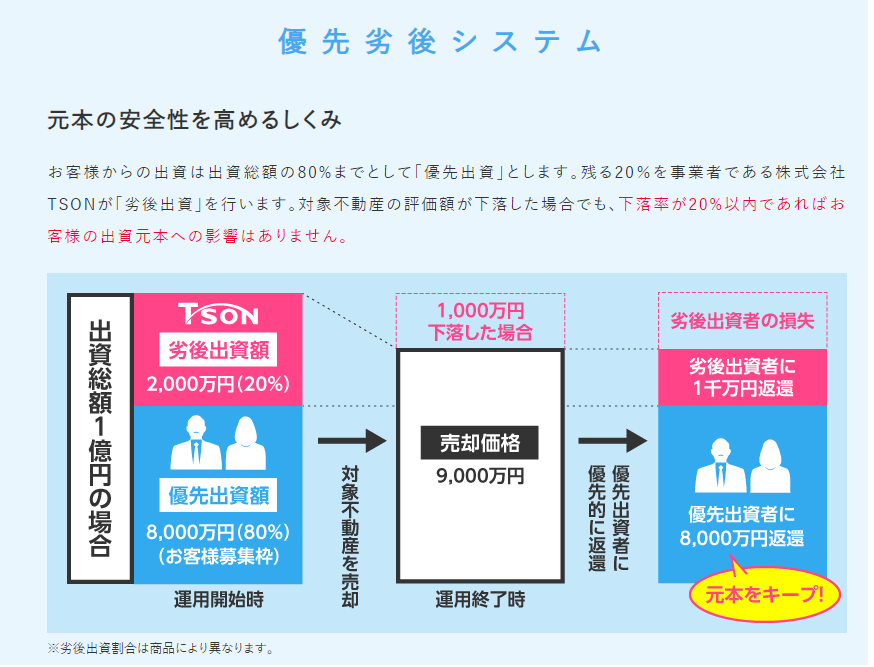 screencapture-tson-co-jp-futoku-contents-system-html-2020-05-10-17_58_50.png