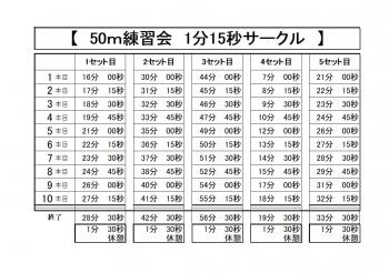 50m練習会1分15秒