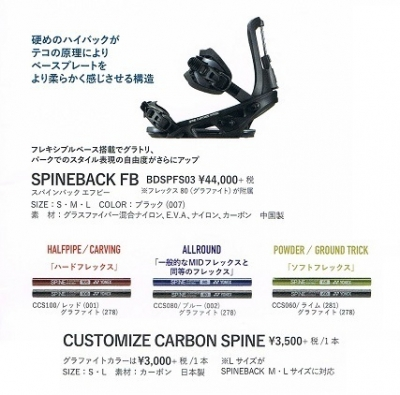 SPINEBACK FB