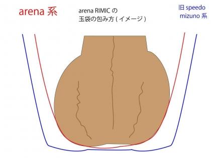 リミック-フュージョンカット-玉の包み方-股