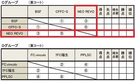 3.14(日)6年、PPLSCカップ-卒団大会要項burogu②