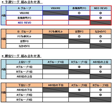 3.14(日)6年、青梅新町招待要項burogu②