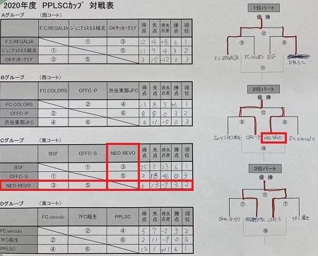 3.14(日)PPLSCさん主催FS-6杯写真④