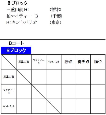3.28(日)5年、FunCup要項burogu③