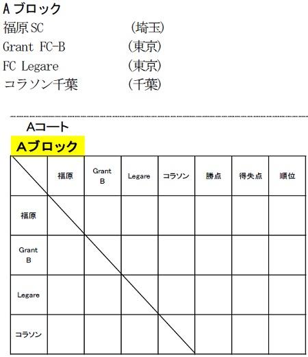 4.1(木)新6年、FunCup要項burogu②