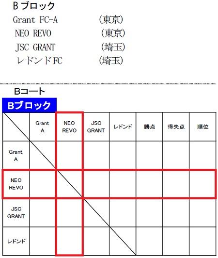 4.1(木)新6年、FunCup要項burogu③
