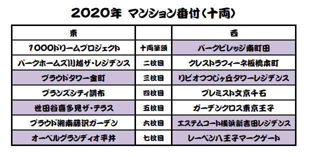 SnapCrab_NoName_2020-12-22_11-16-0_No-00.png