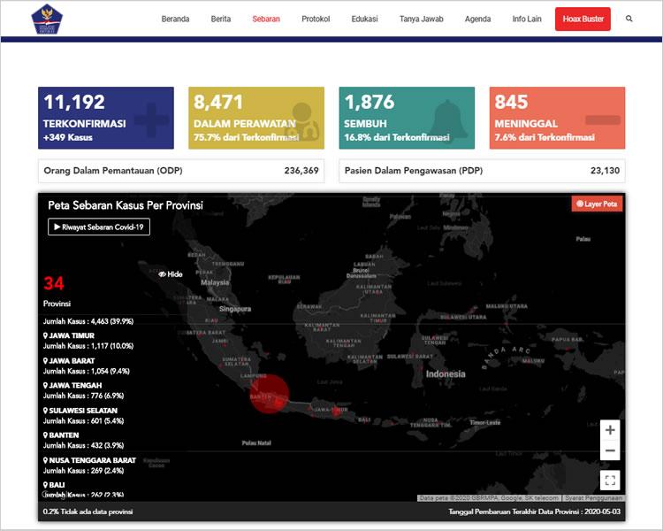 インドネシア「BNPB(国家防災庁) Situasi Virus Corona」Memo Bali