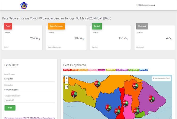 バリ州「Pemerintah Provinsi Bali(バリ州政府) Peta Penyebaran COVID-19」Memo Bali