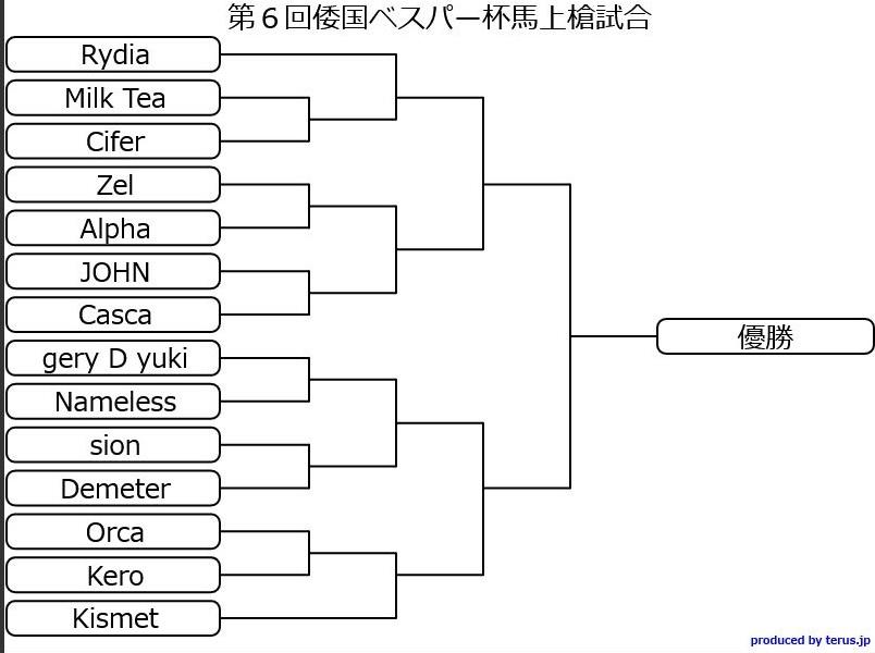 uo20210306対戦表1