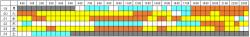 今週のADX(2020.1024)