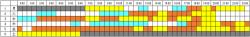 今週のADX(2021.3.6)