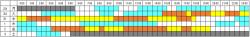 今週のADX(2021.4.3)